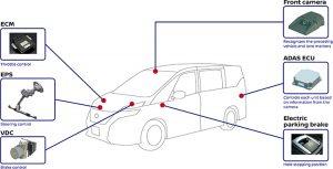nissan  Nissan's ProPILOT is Semi-Autonomous: Claims First Self-Driving Japanese Vehicle nissan3 300x153